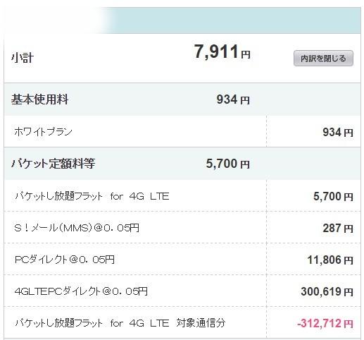 softbank携帯月額料金