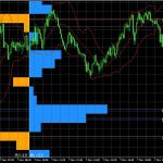 【OANDA FX】今日のドル円チャート 104.50の壁を破ってさらに円安に走ることは出来るか?